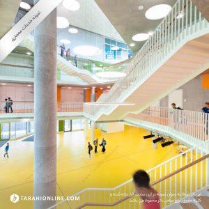 طراحی دکوراسیون سالن ورزشی